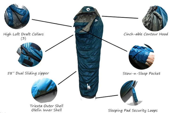 some of the features of  the Rama Llama sleeping bag