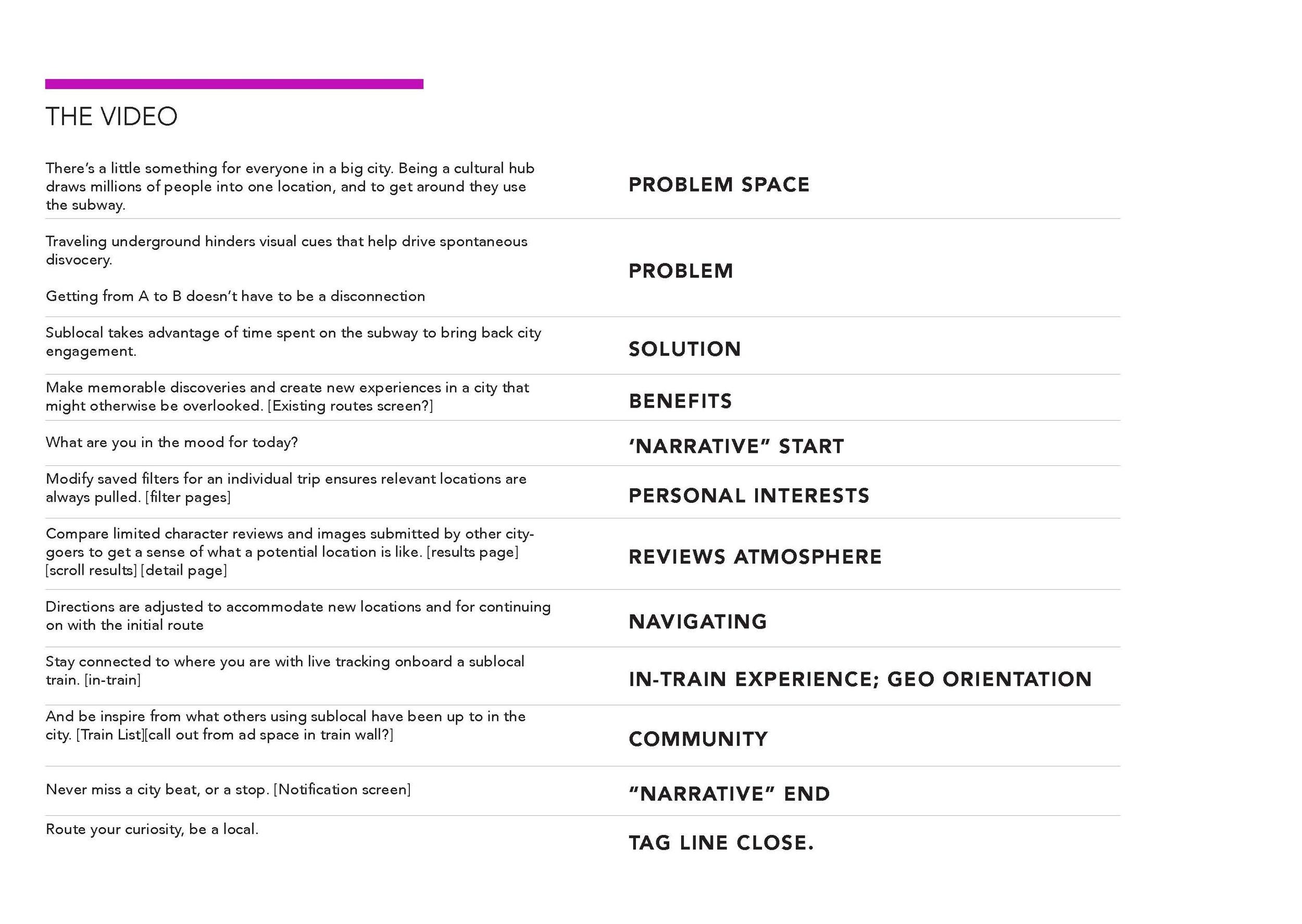 SubLocal_Presentaiton 2_Page_16.jpg