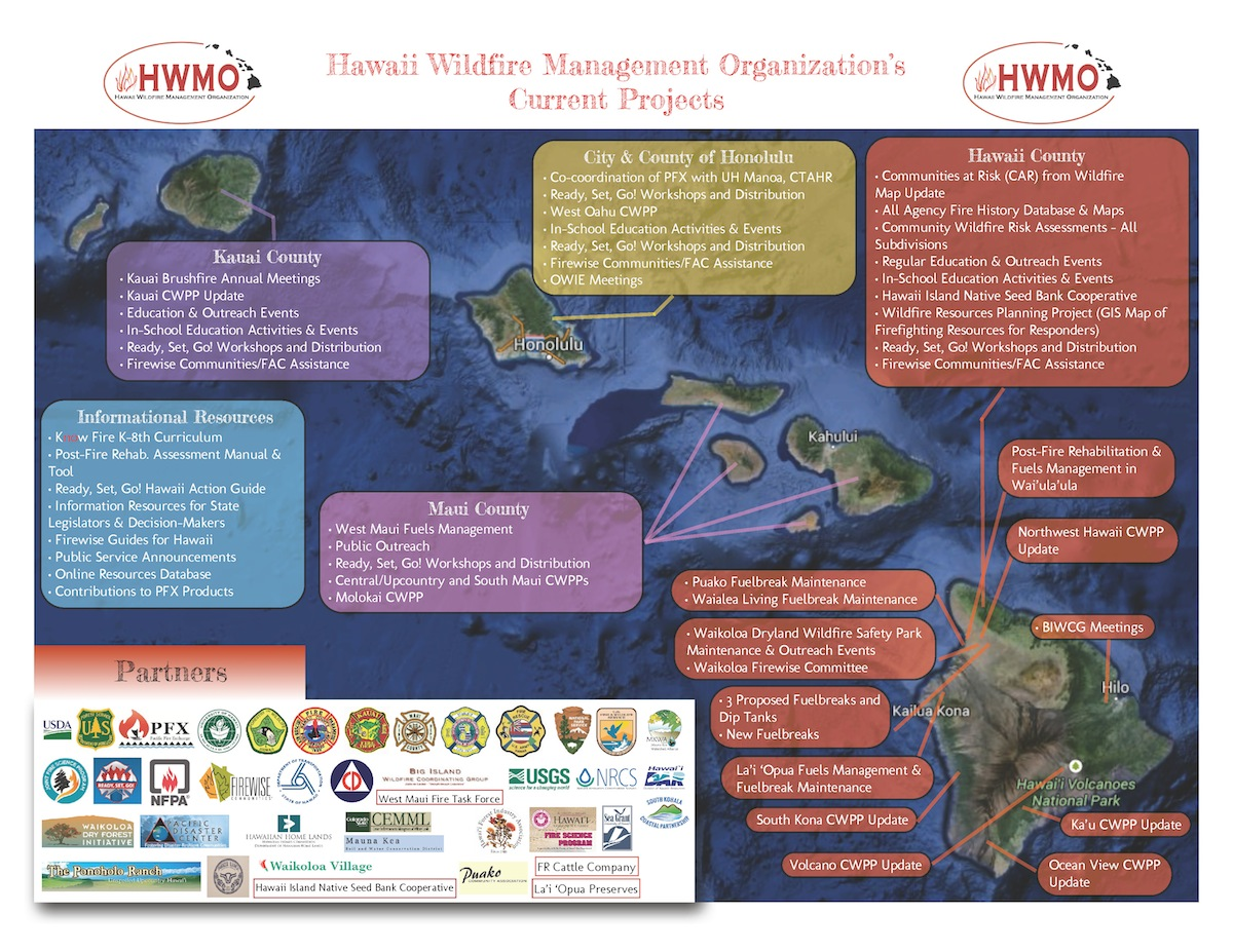 HWMO Current Projects Map (as of 15_2_10).jpg