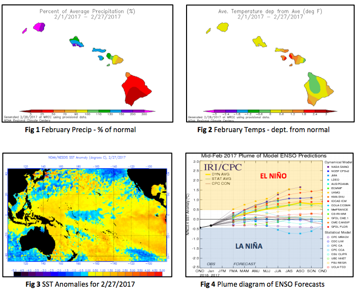 March - June 2017 weather conditions that affect fire potential in Hawaii.