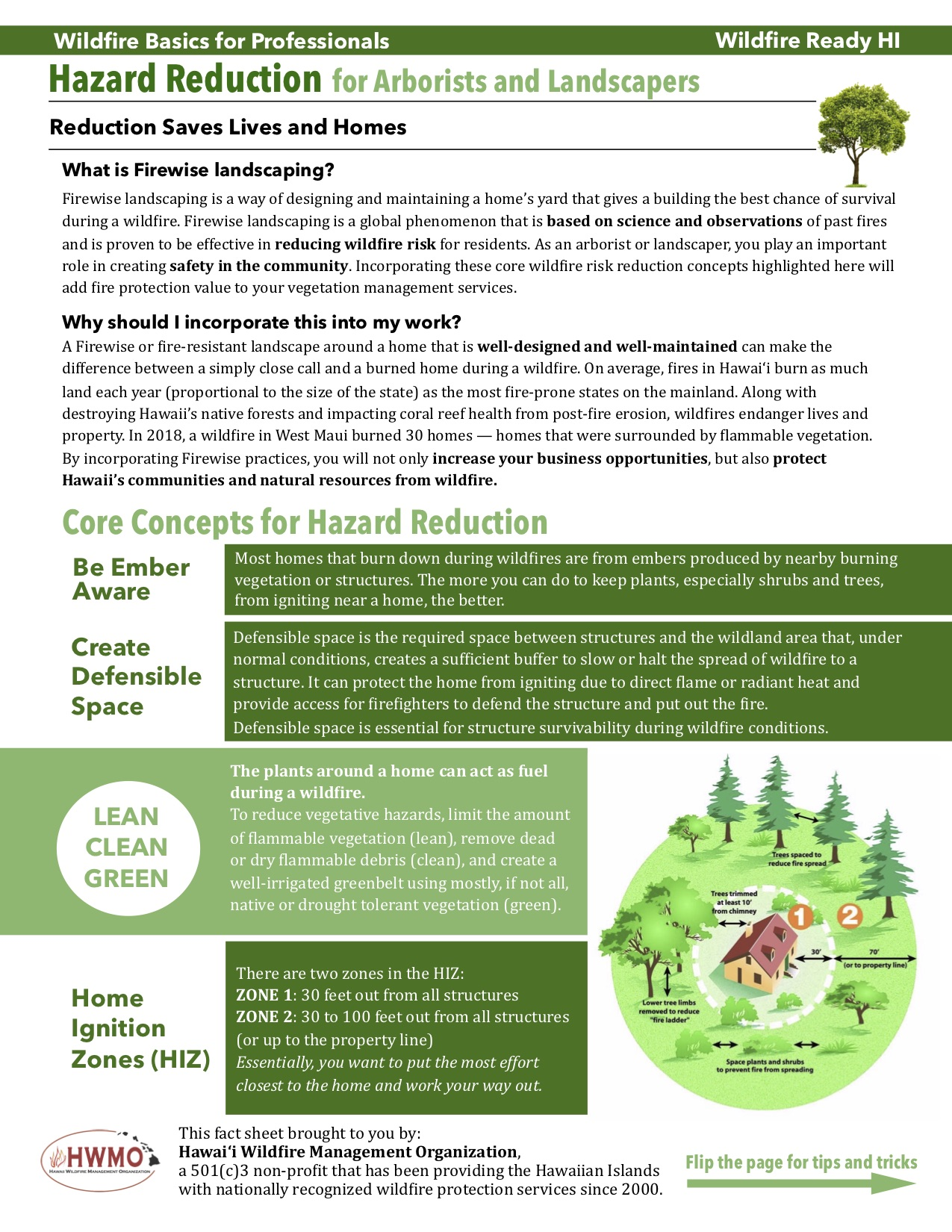2019_06_30_Wildfire Basics for Professionals_Hazard Reduction for Arborists and Landscapers Fact Sheet FINAL copy.jpg