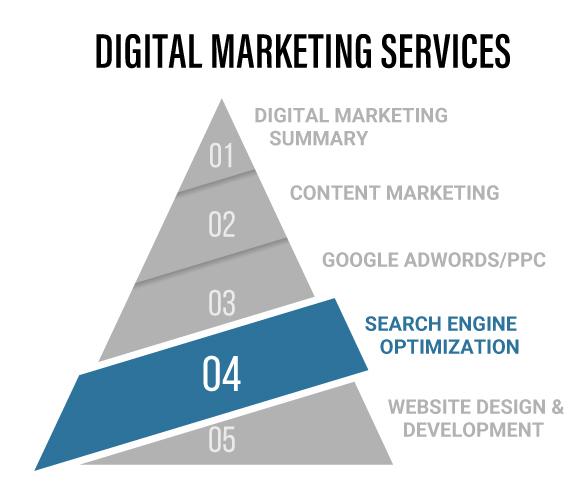 Left Coast Marketing Search Engine Optimization
