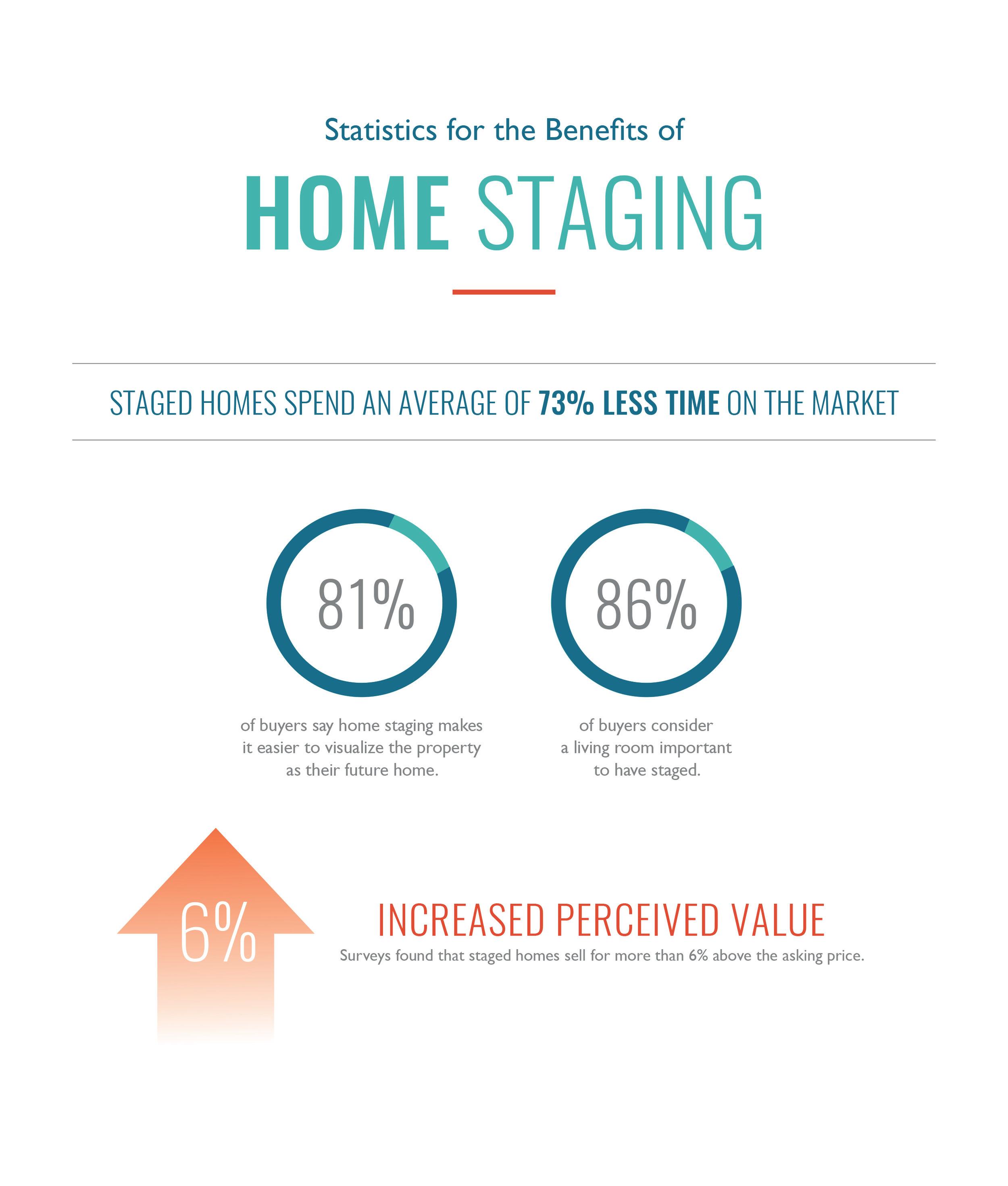 Home-Staging_Blog_HR.jpg