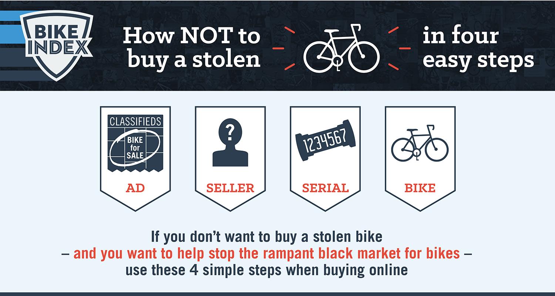 BikeIndex-infographic.jpg