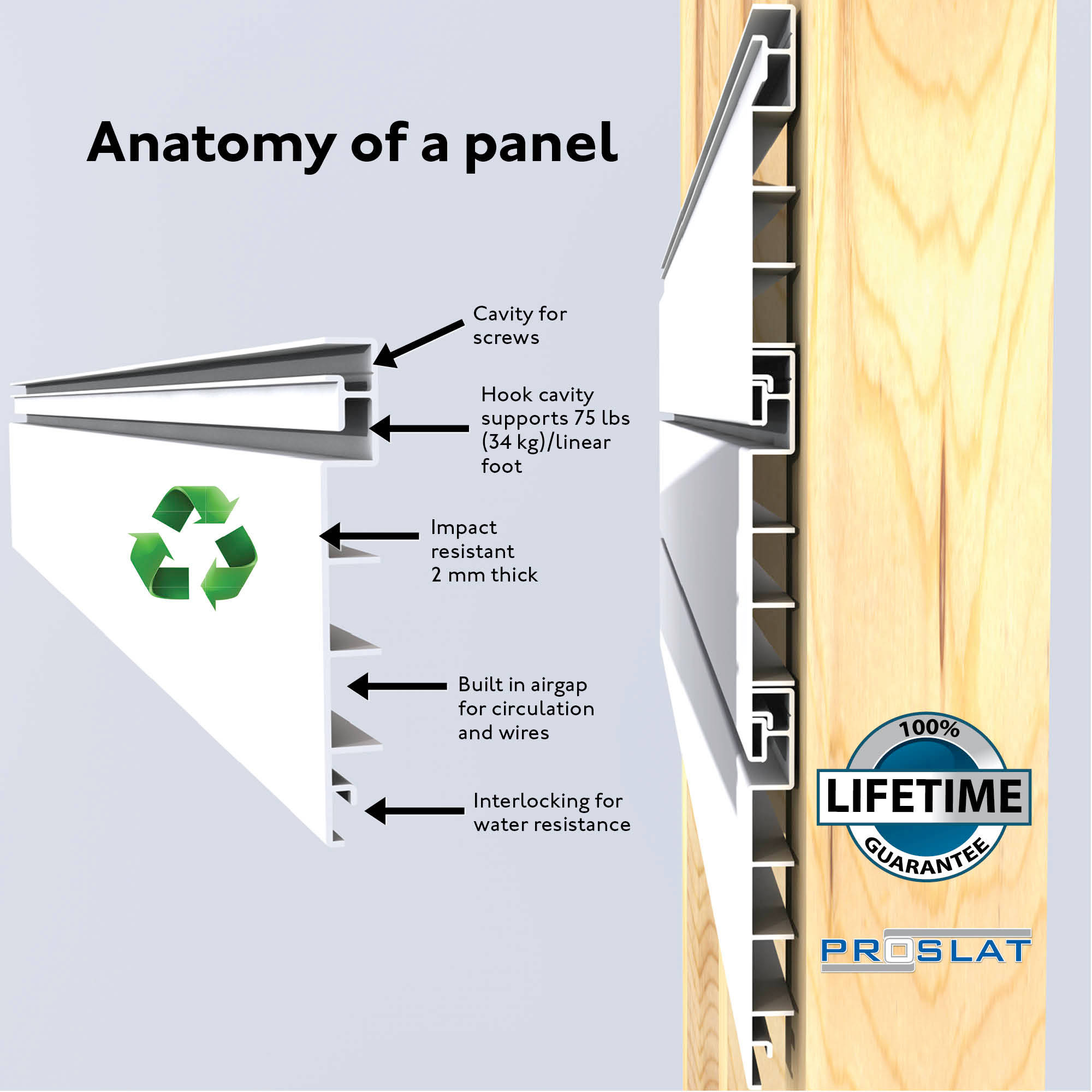 Each panel easily interconnects as you install from bottom panel up. No fasteners are seen making for a seamless, and functional garage wall!