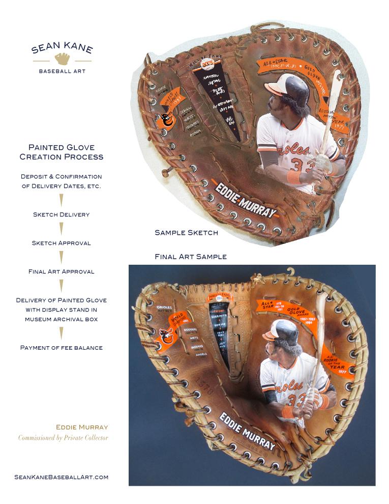 Sean-Kane-Baseball-Art-Glove-Commission-Process-2018.jpg