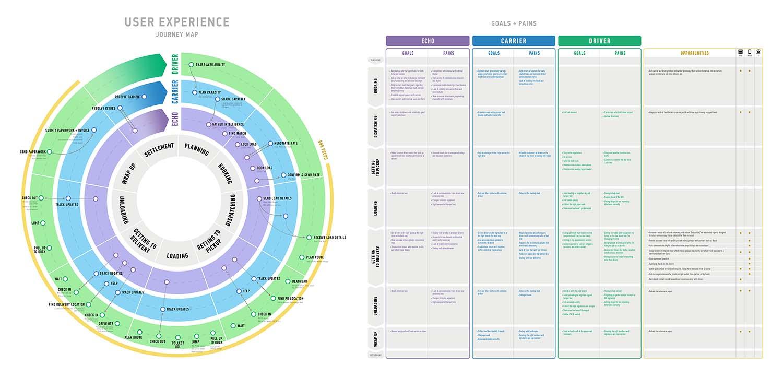 EL-user-journey-infograph.png