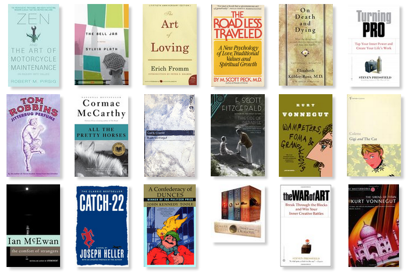 And here are my  all time favorite books  . Life-changing, really. (And their  prettiest cover designs  I've curated on Pinterest, obviously).
