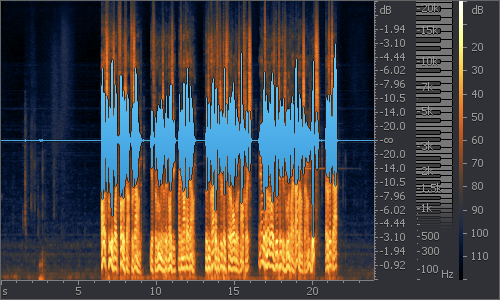 The blue is the waveform you're used to seeing. The yellow/red is the audio spectrum, with low frequencies at the bottom and high at the top.