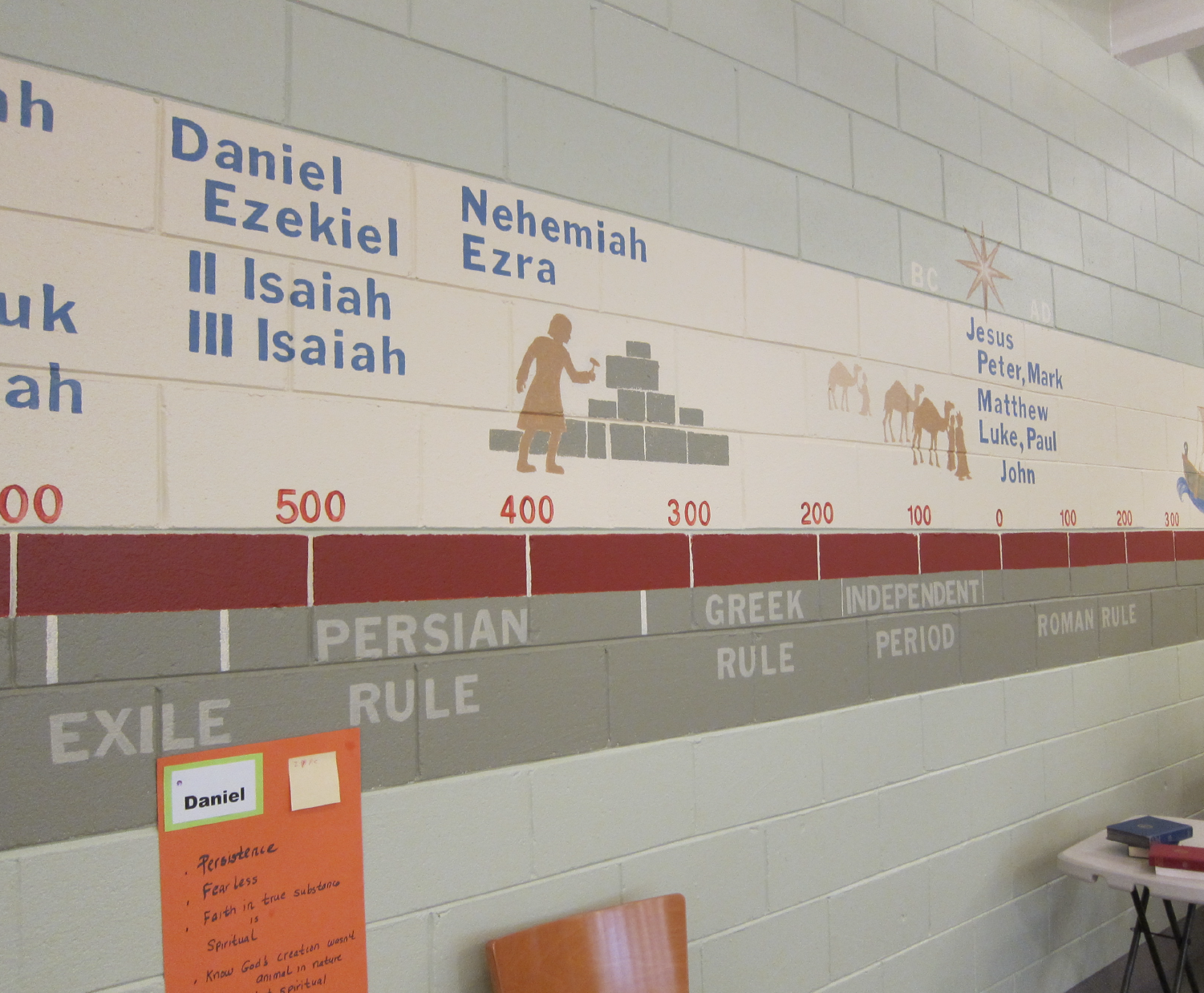 Bible timeline in the Sunday School at First Church of Christ, Scientist in Glen Ellyn, IL