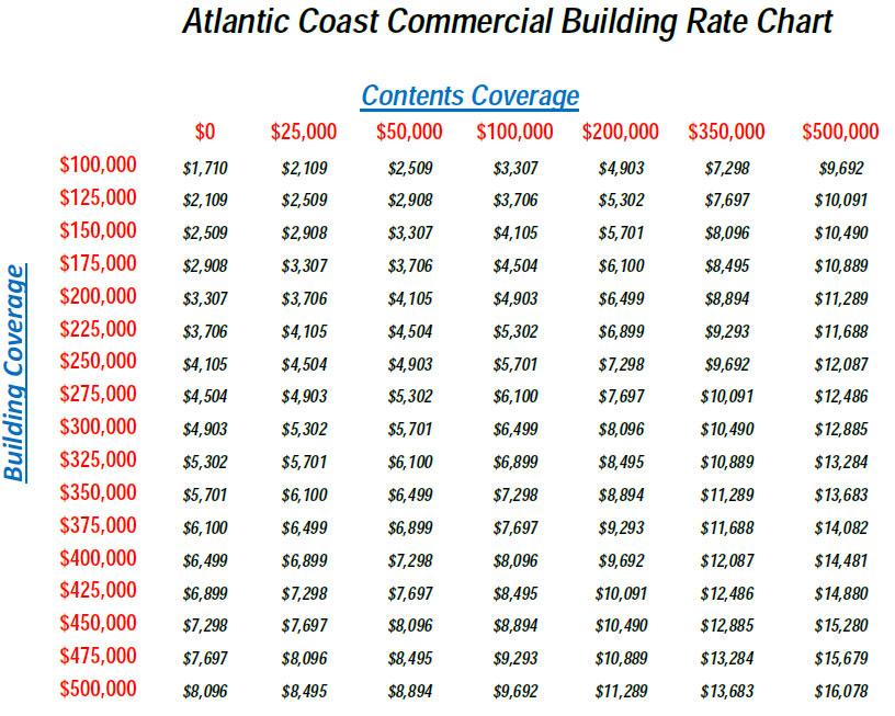 FL-Atlantic-Coast-Commercia.jpg