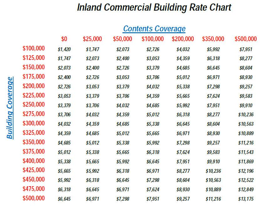 FL-Inland-Commercial.jpg