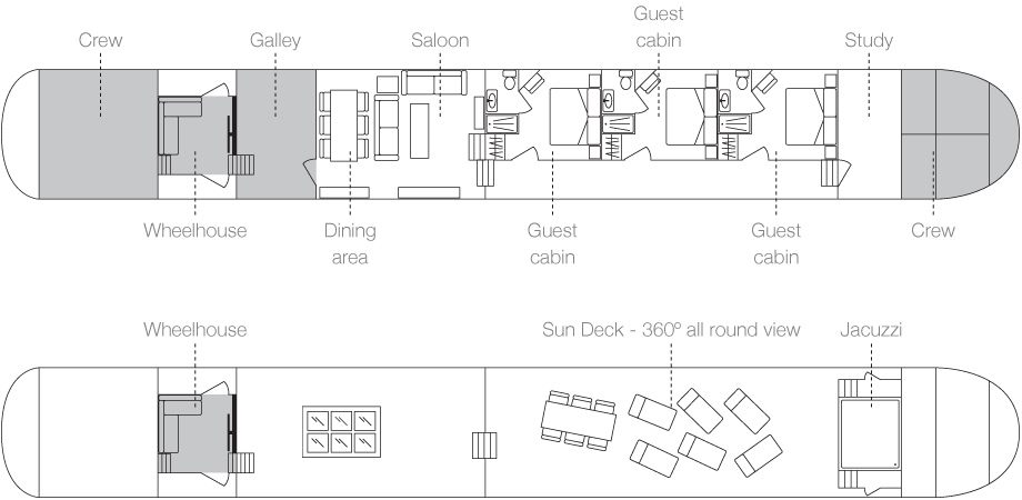ApresTout Deck Plan