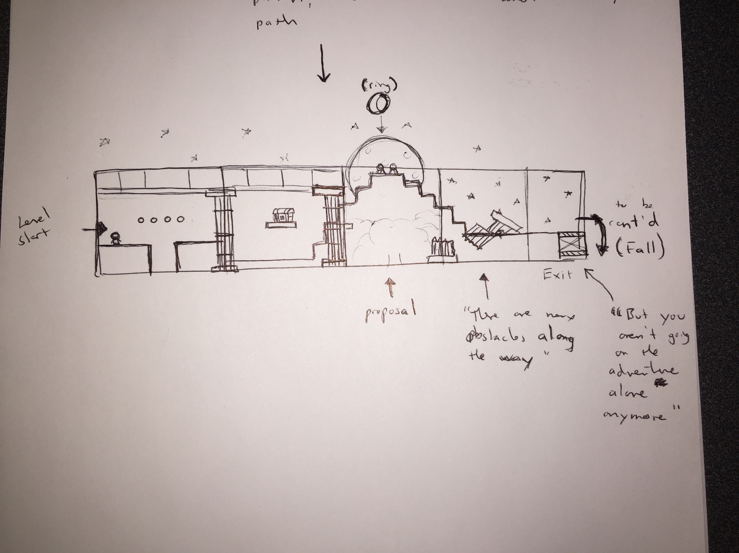 After we had a script, we drew out this 5 room level as a roadmap for what should be done next.