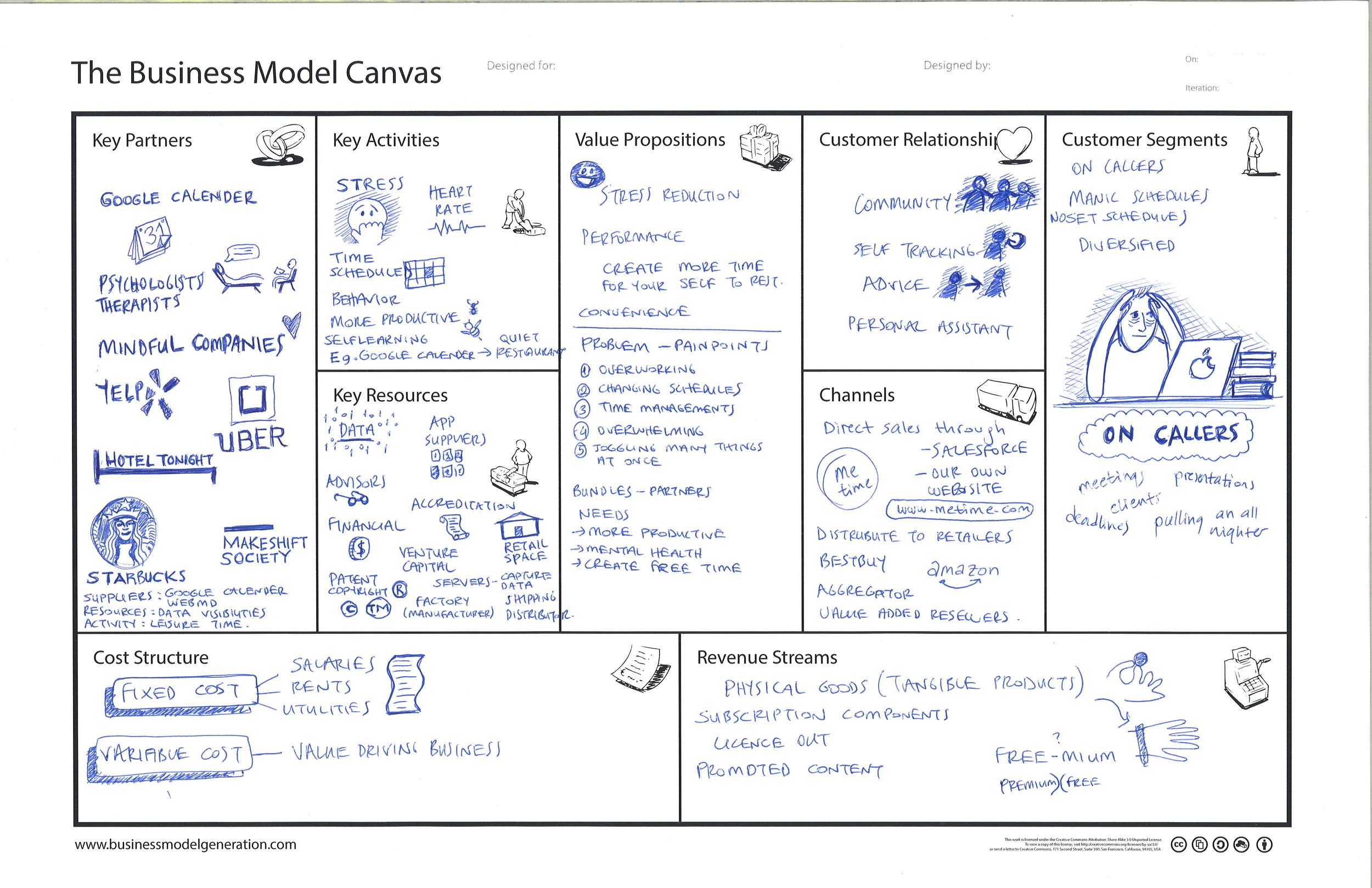 metime_original business model canvas.jpg