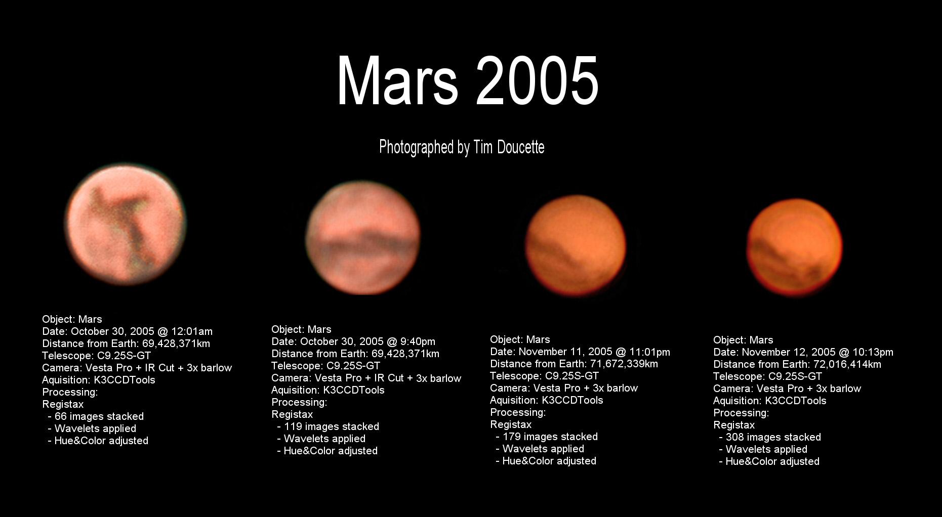 Mars March