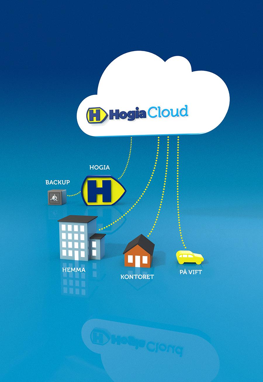 HogiaCloud-A4-01.jpg