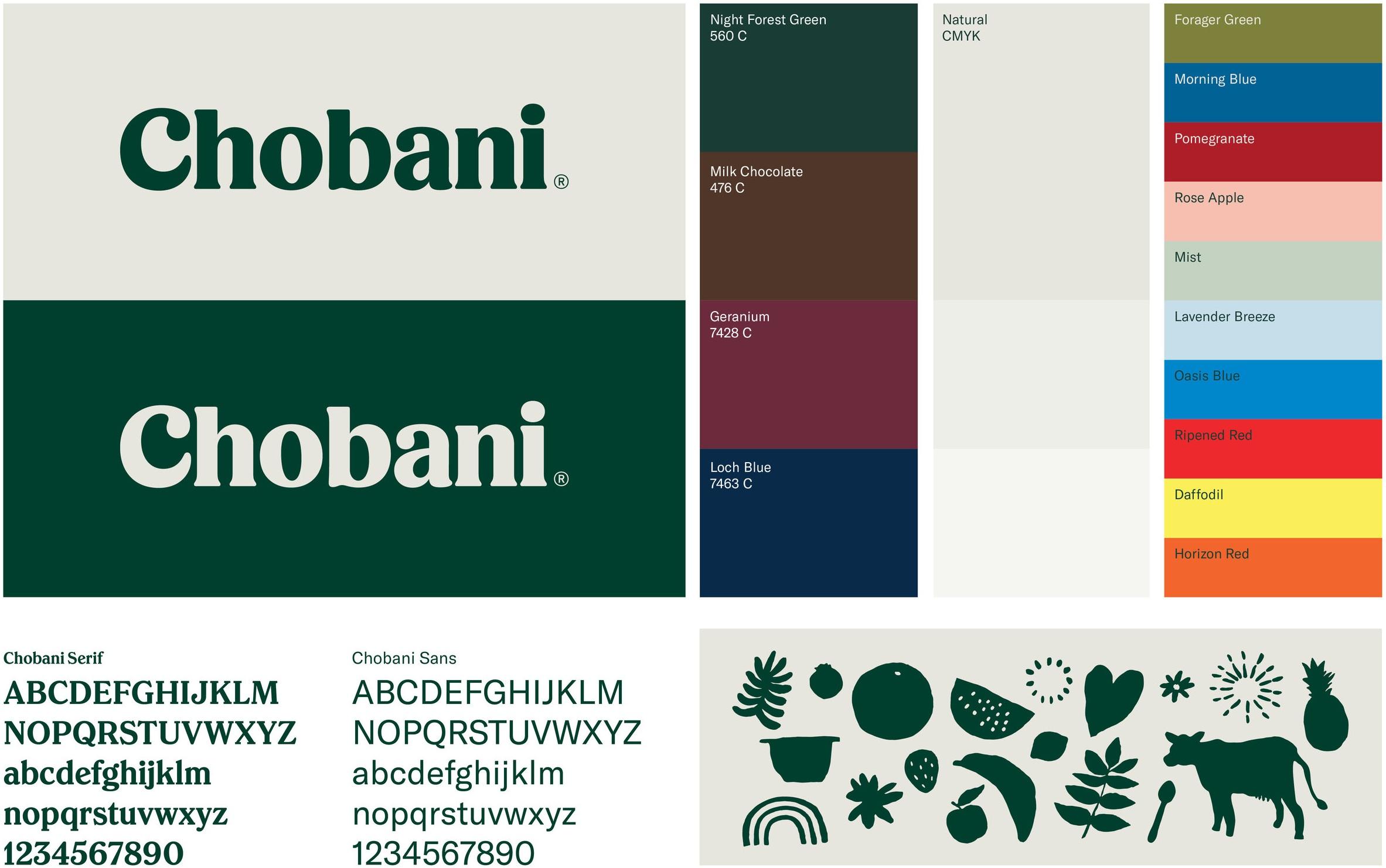 04+Chobani_Design+System.jpg