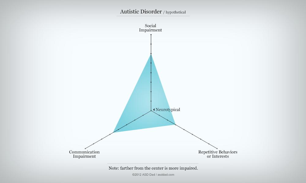 autism-mild.png