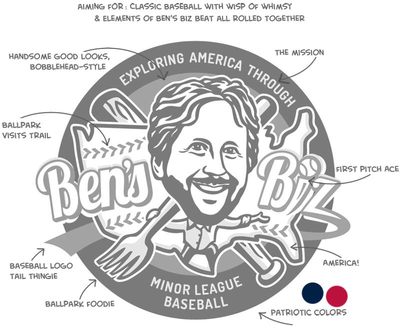 Sean-Kane-Bens-Biz-Logo-Description-baseball.jpg
