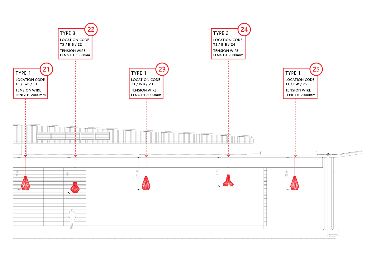 MOS Mlimani Installation manual_4.jpg