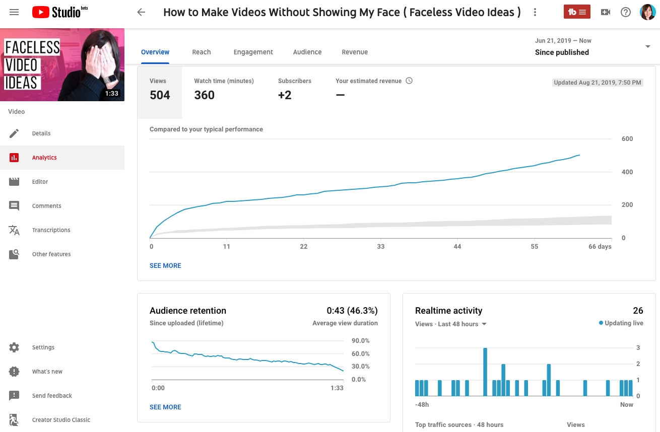 How to Get More Views on YouTube for Small YouTubers