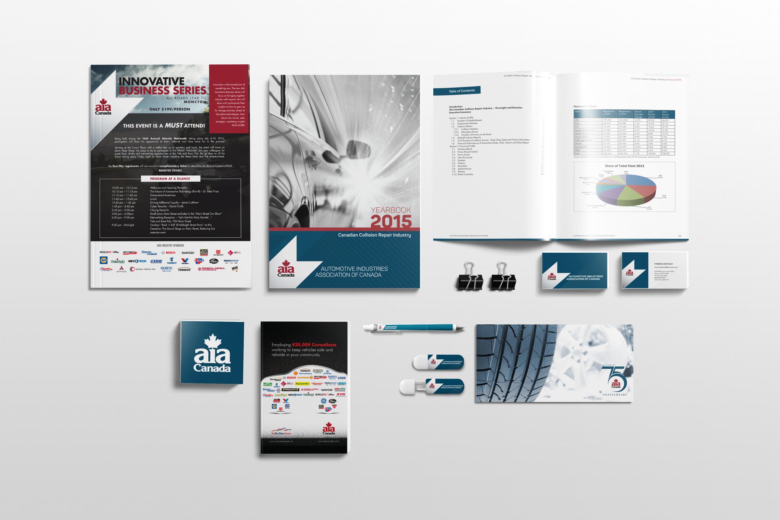 Branding Material & Report