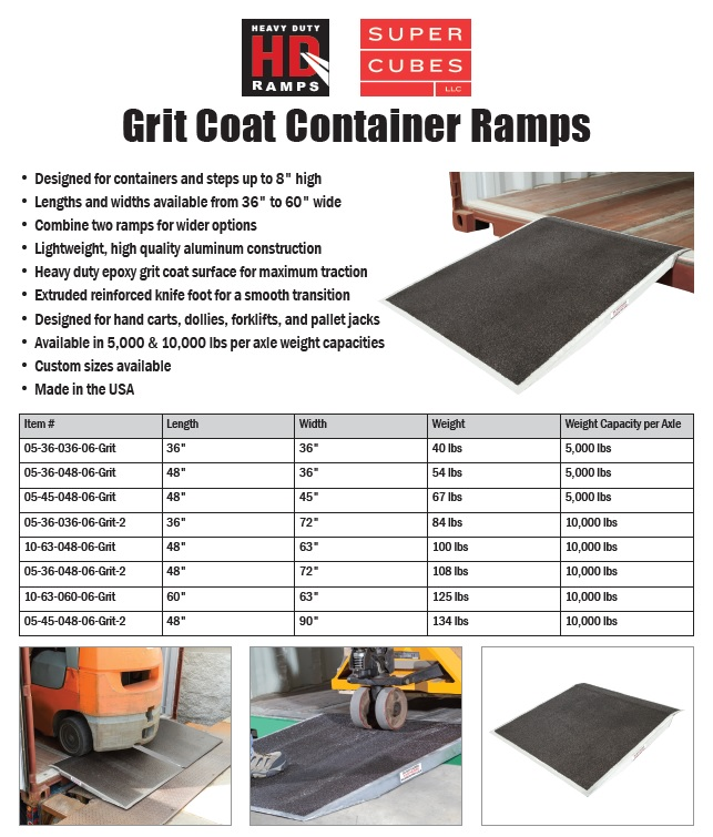 Grit Coat Ramps.jpg