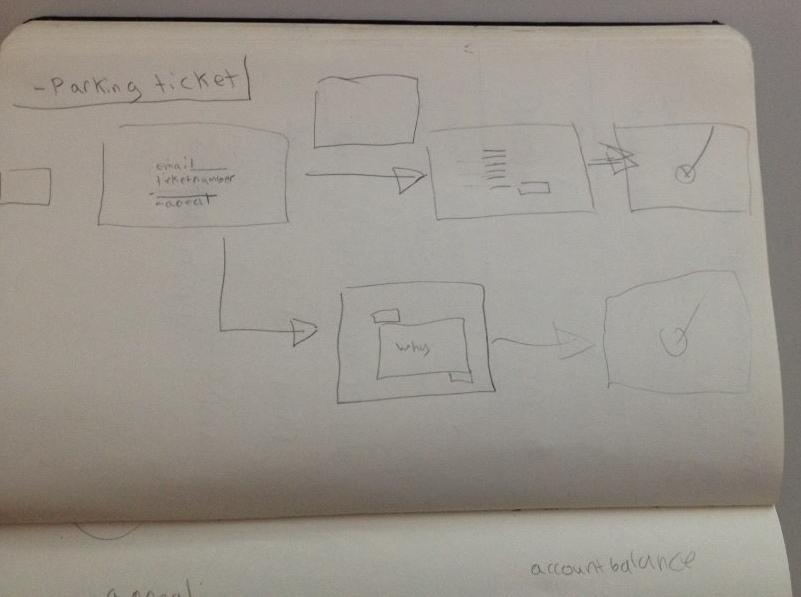 Basic Flow Chart