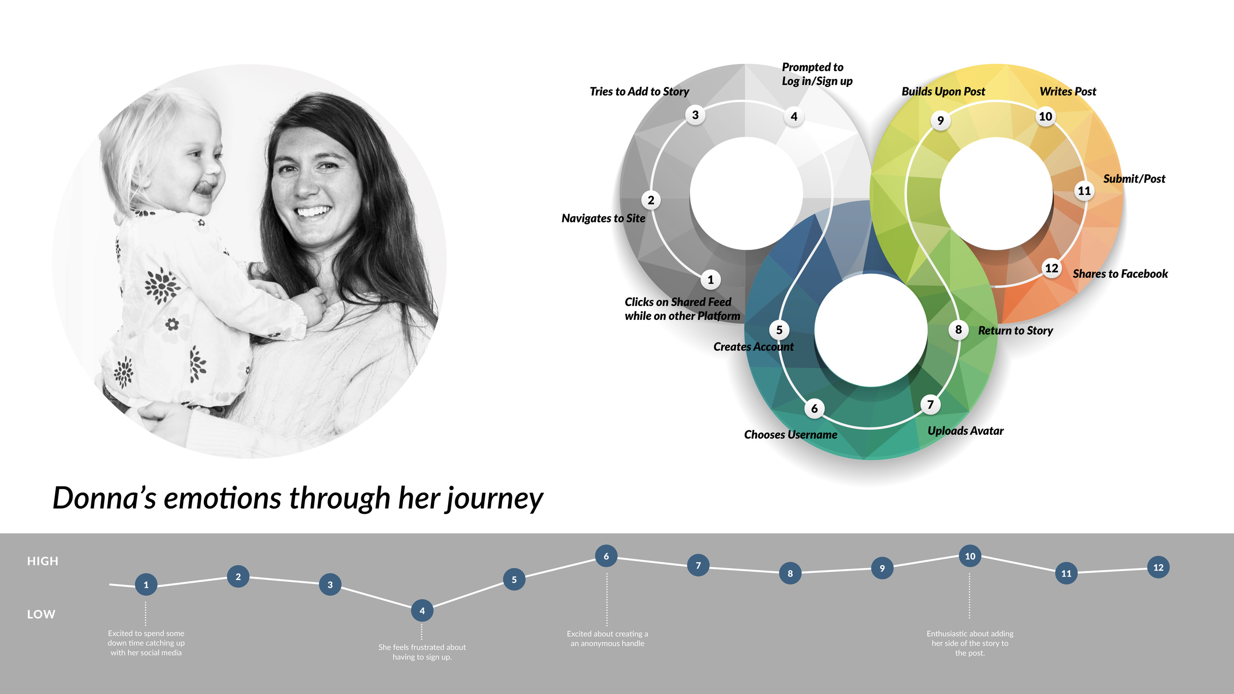 personas_journey_architecture-final-8.jpg