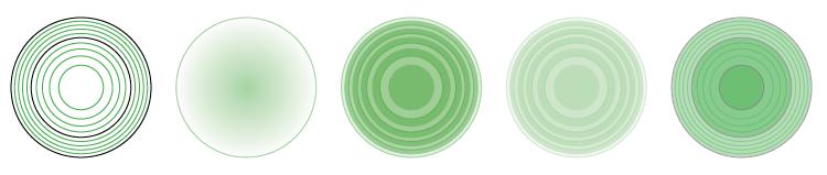 circles experiments