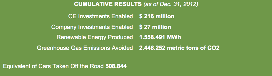 clean energy results original.png