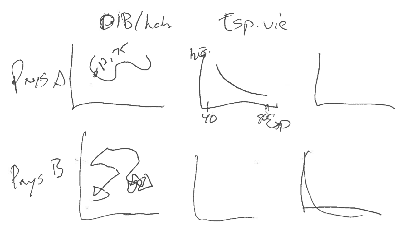 different-plots.PNG