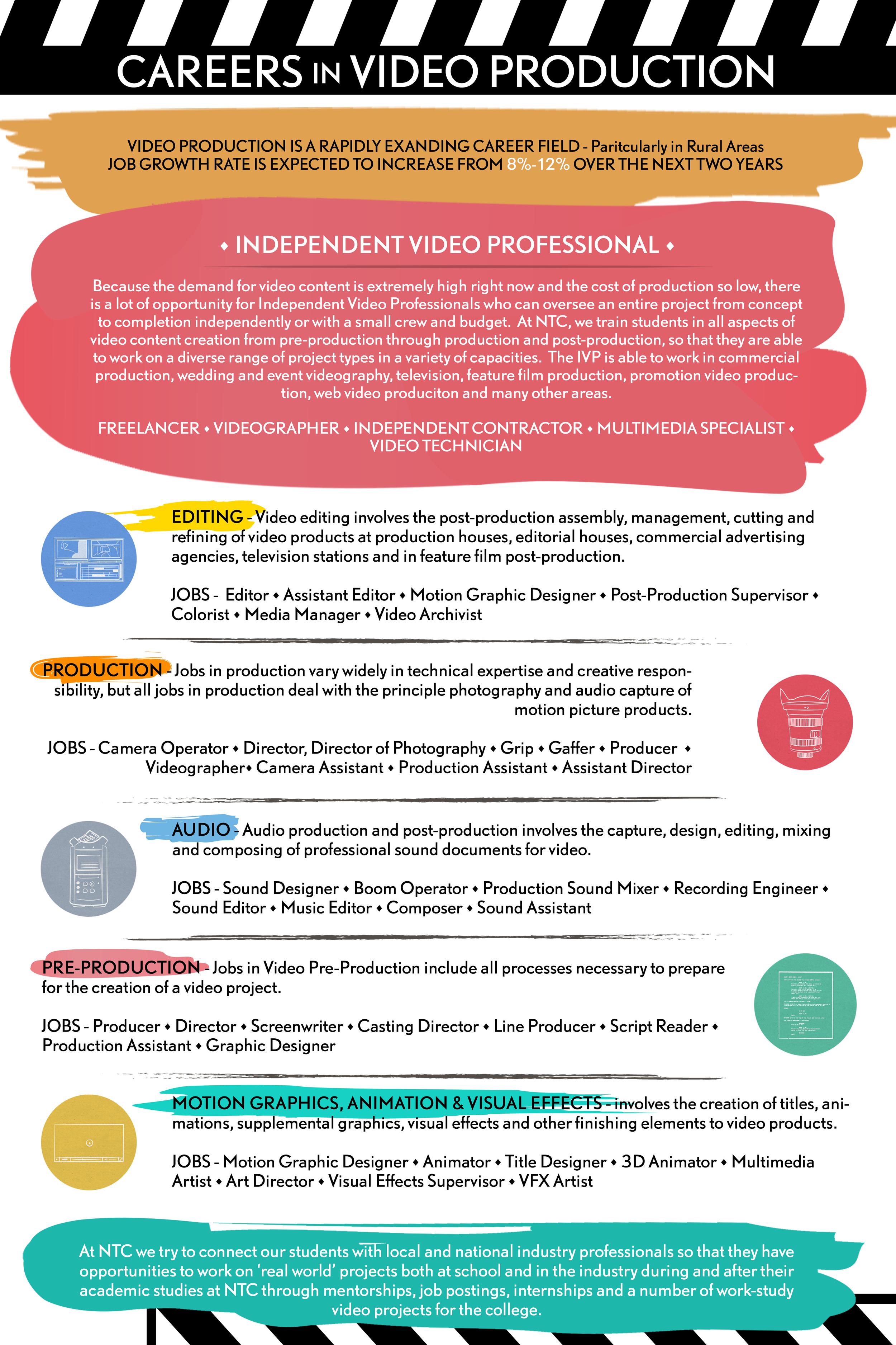 VideoJobsPoster.jpg