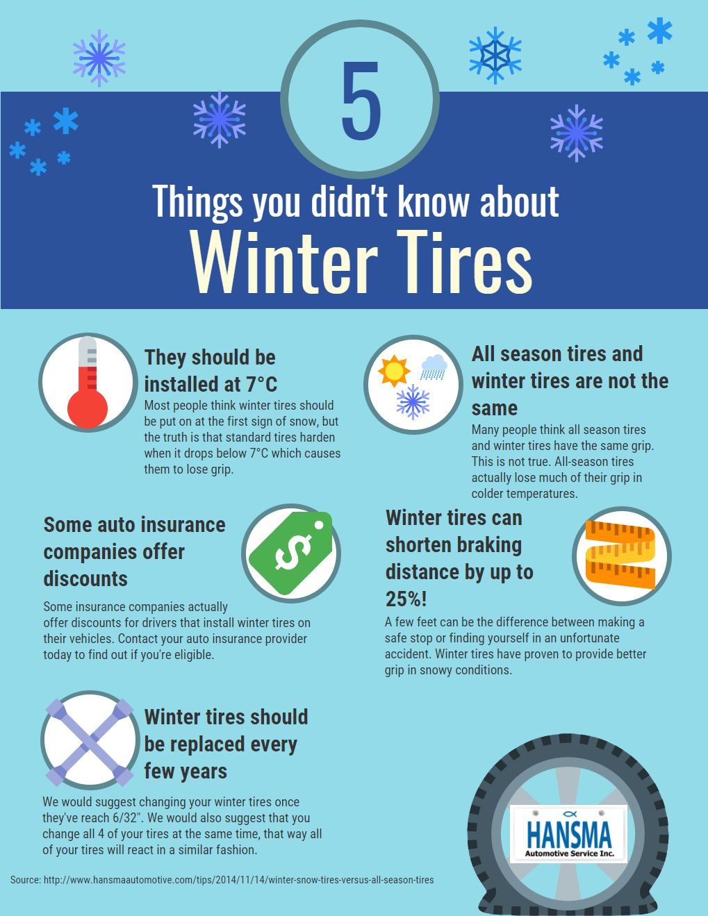 Winter Tire Facts Infographic