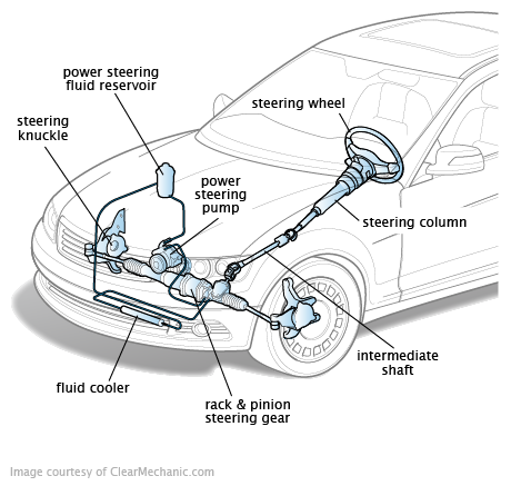 Steering_System_07.11.png