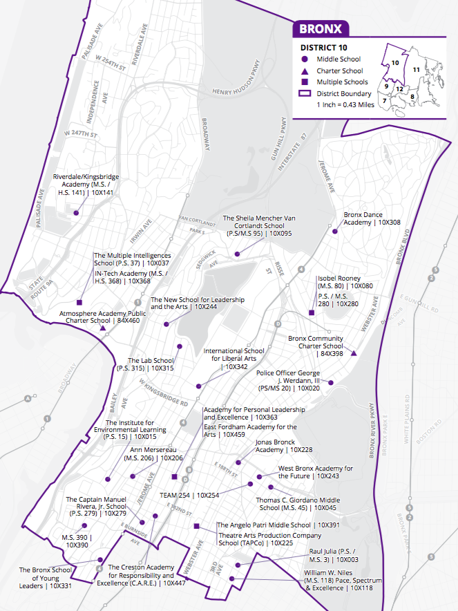 Bronx District 10 -