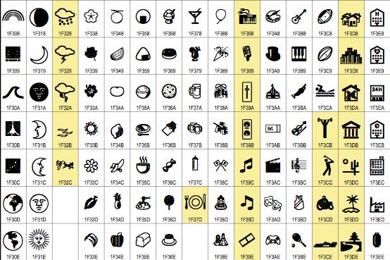 Emoji_Major