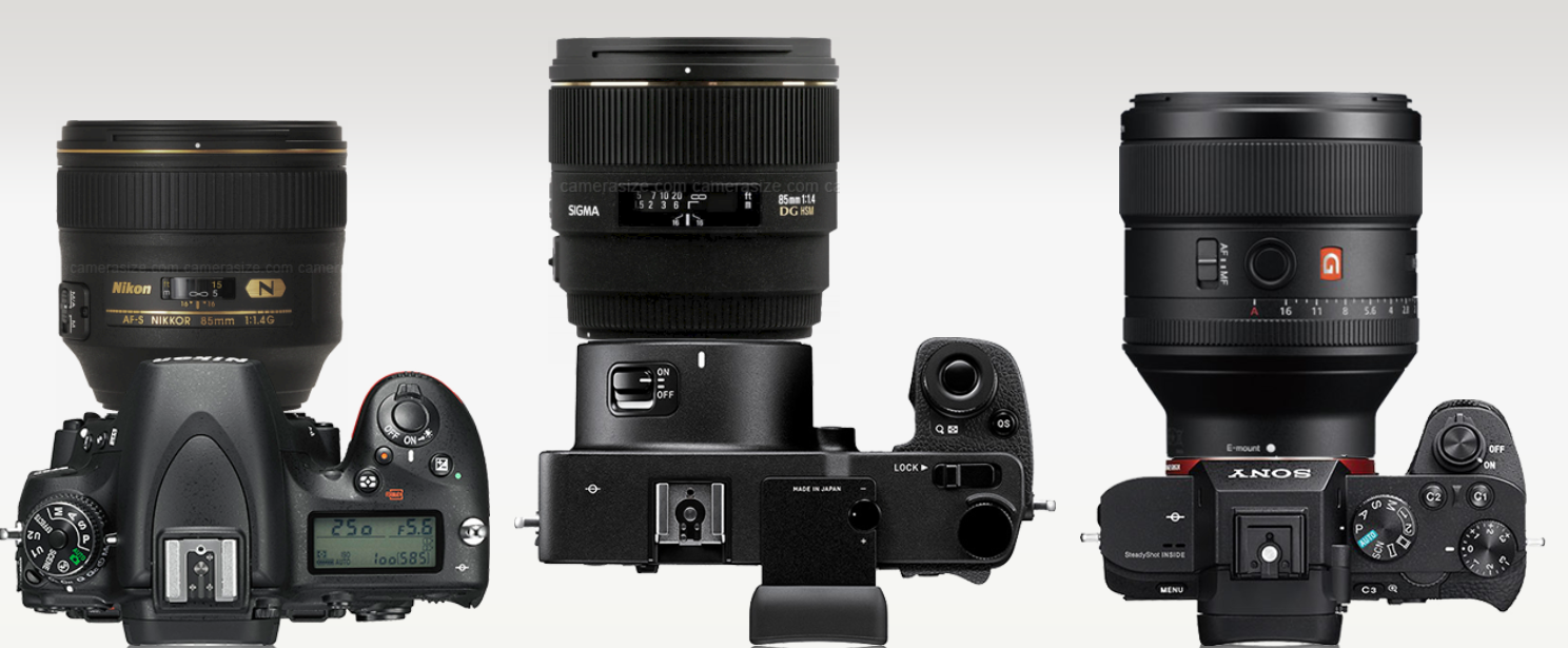 """Nikon D750, Sigma SD H Quattro and Sony a7ii size comparison, all fitted with 85mm f/1.4 lenses. As you can see, the Sony is actually a tiny bit longer front-to-back than the Nikon DSLR. The Sigma is about the same, if you ignore the protruding viewfinder eyepiece. As seen on the Sigma, the mount overhang can potentially be used to accomodate extra controls for the camera, it's not like a dead weight """"dummy"""" adapter. Also note the rear element protrusion on the G-Master lens, fitted to fix the flange distance for the E-mount."""