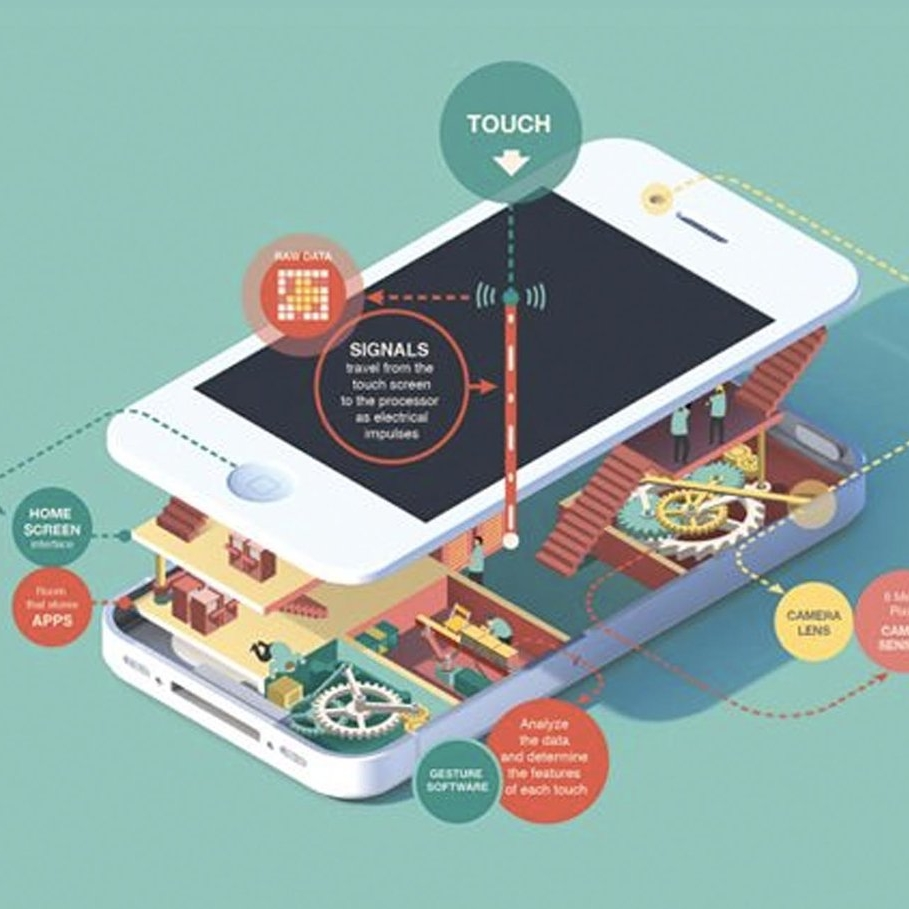 Digital Product Design - Specialising in UI and UX