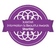IIB-awards-shortlist.png