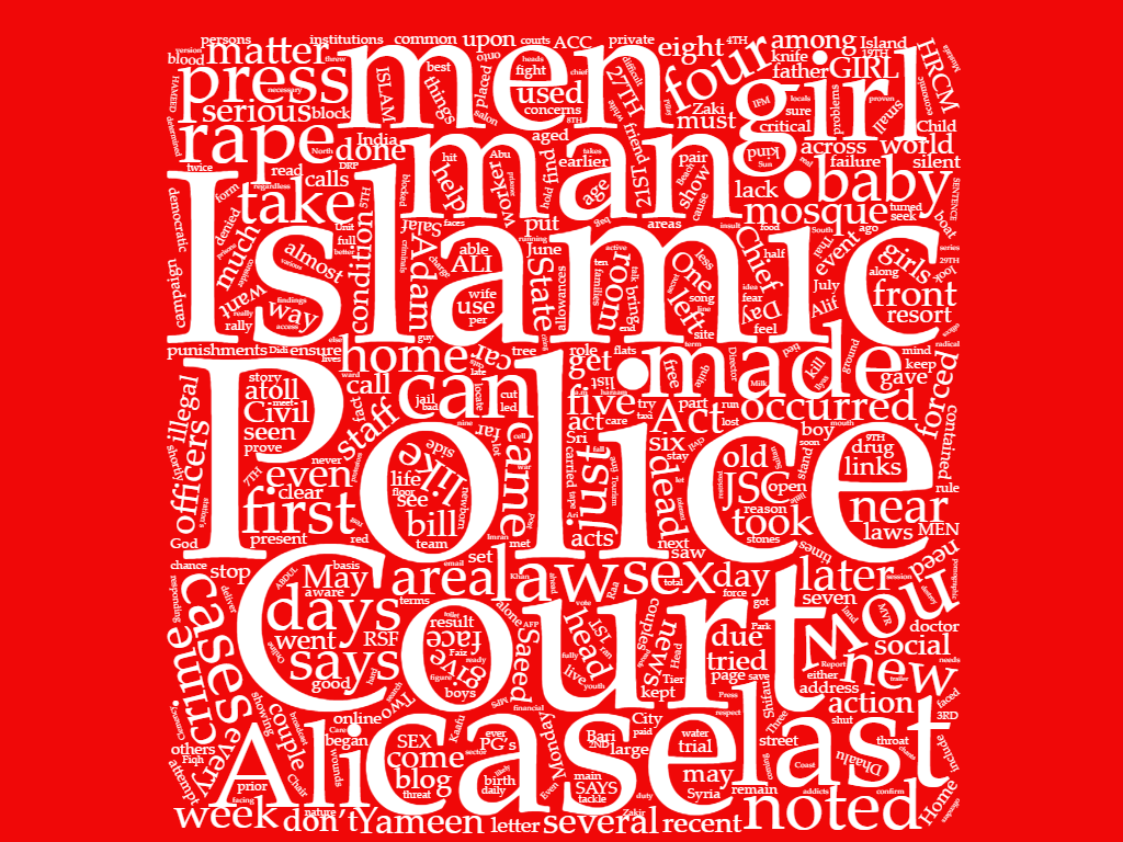 A word cloud of this page created using http://www.wordclouds.com/
