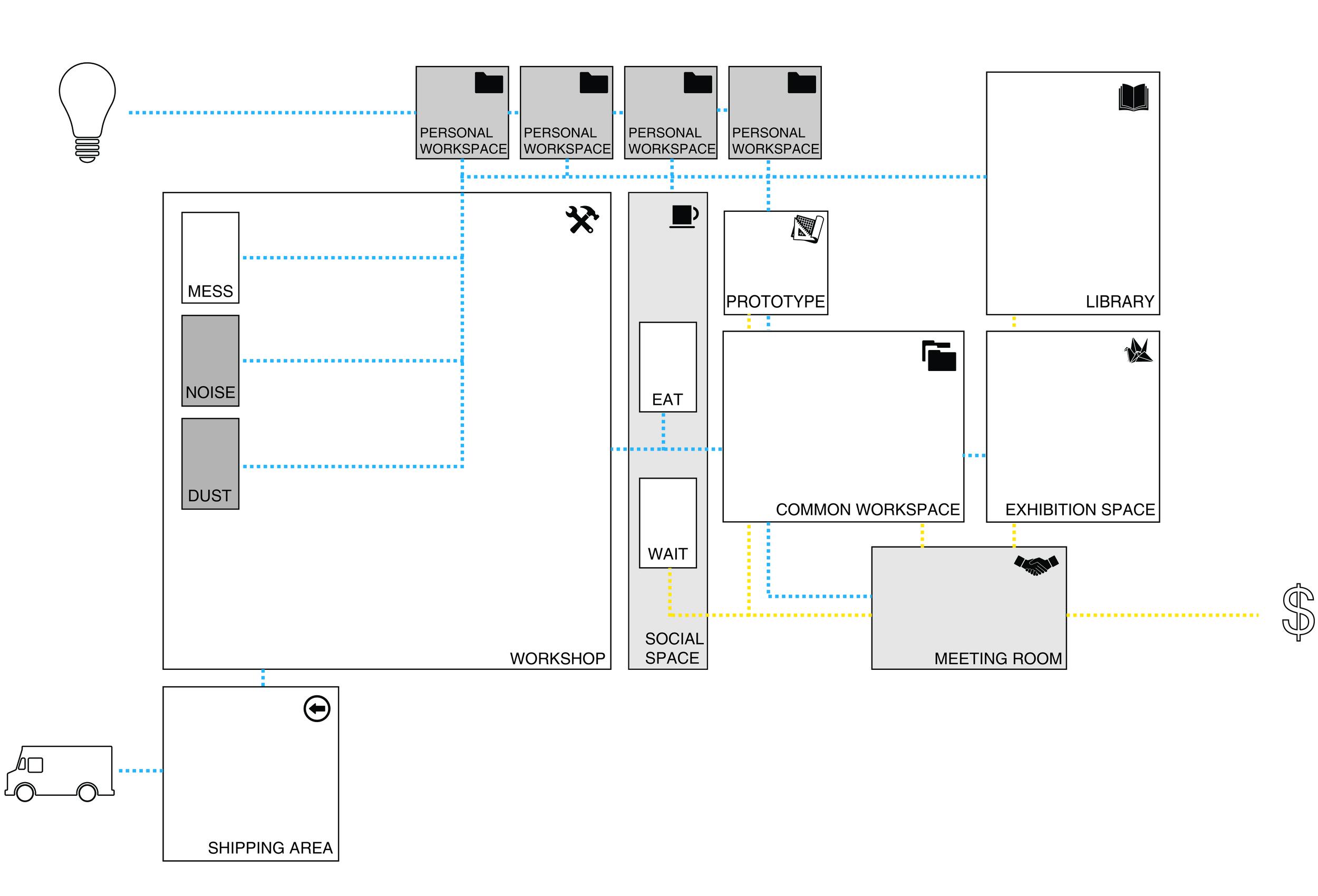 program diagram-01.jpg