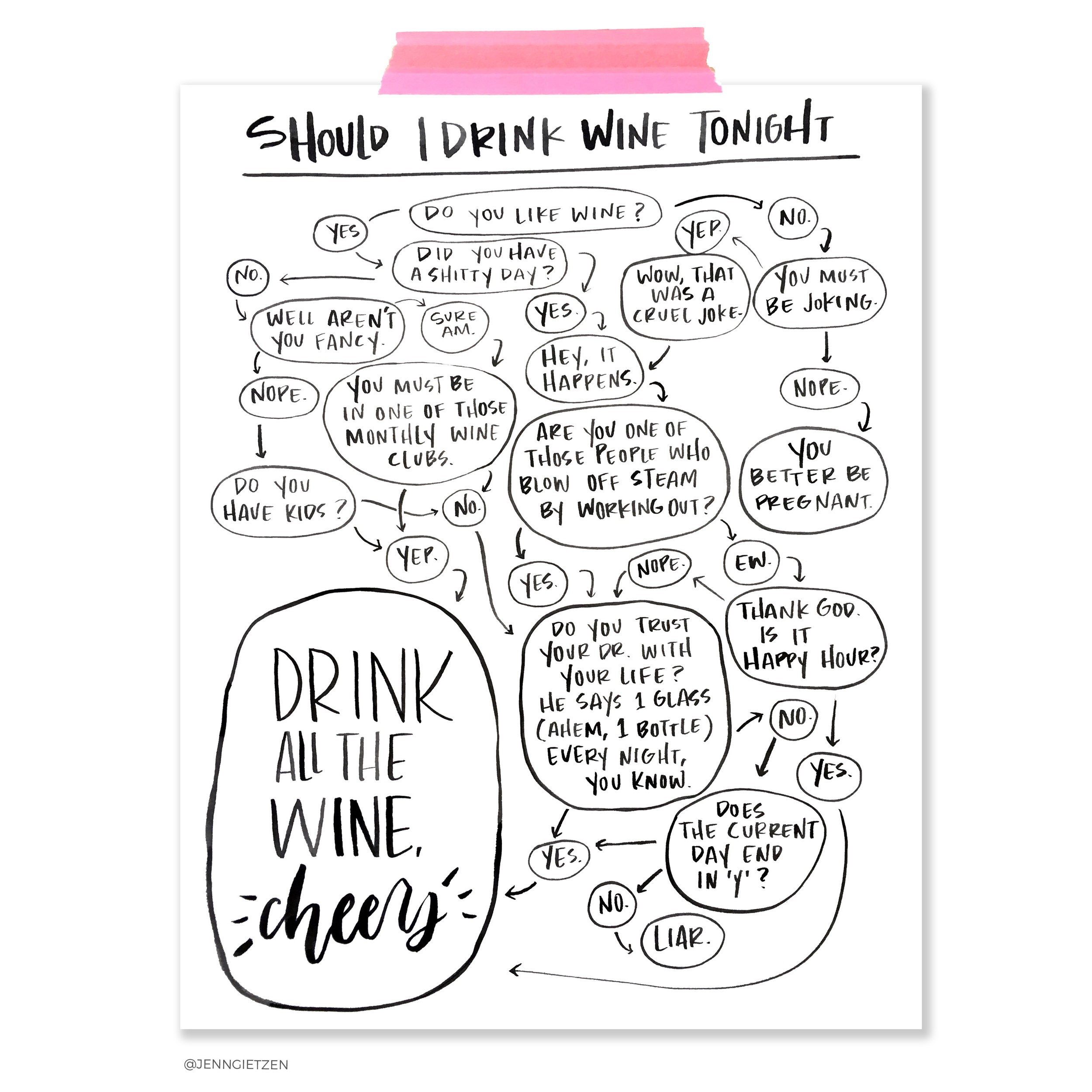 Wine Flow Chart Art Print.jpg