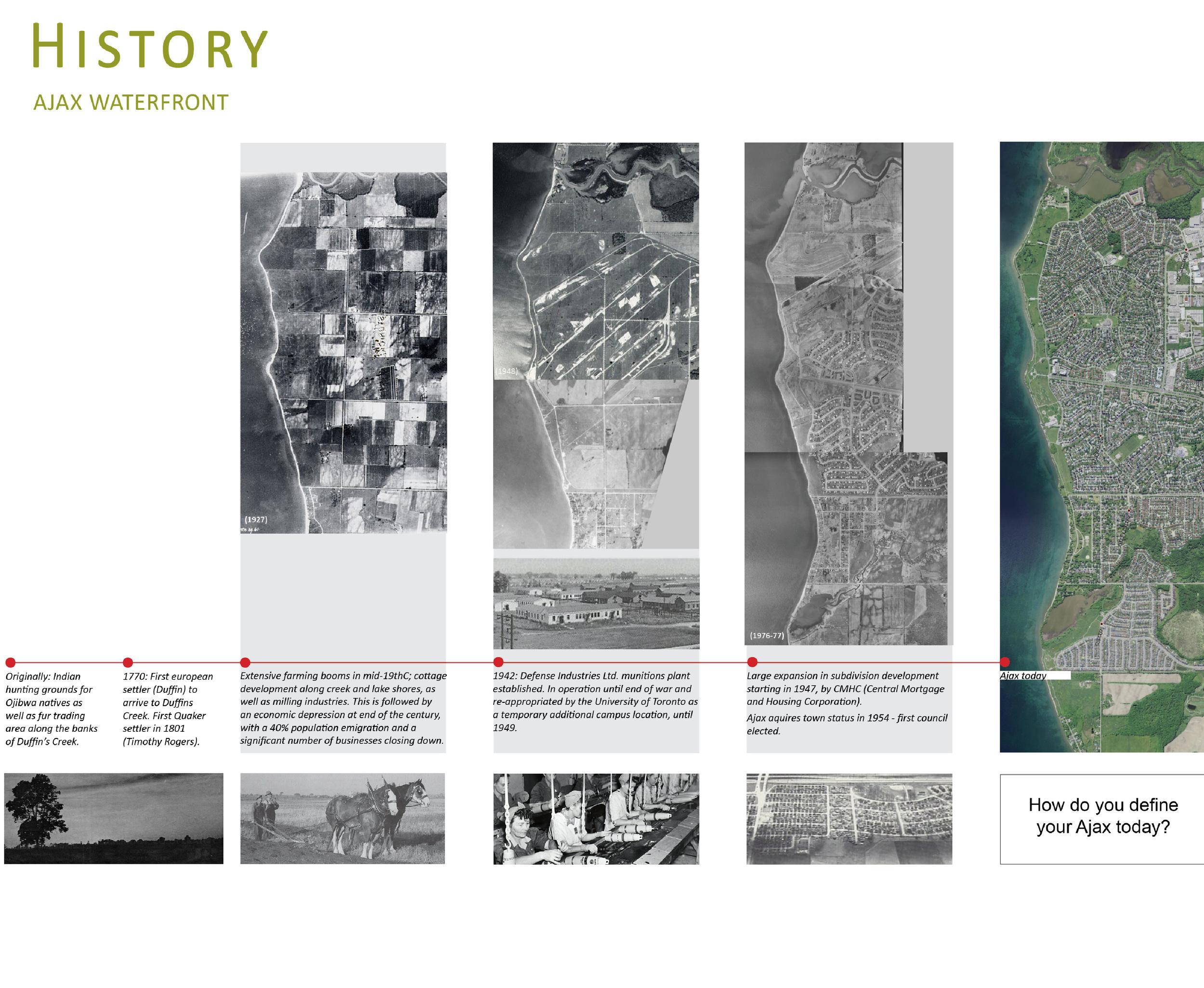 Ajax - History.jpg