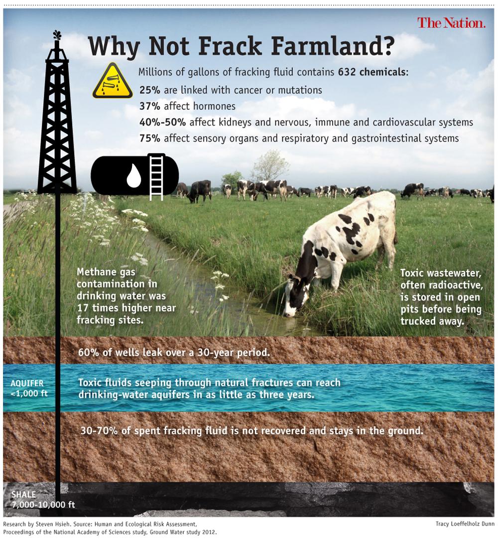Fracking_Farmland_1000px.jpg