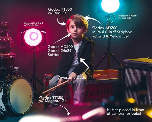 A BTS look at the setup. . . . . . #iso1200magazine #flashmates #lightshapers #portrait #portraits #portraits_ig #portrait_perfection #makeportrait #top_portraits #bts #iso1200 #behindthescenes #flash_mates #studiolights #education #Lightshapers #Godox #fujifilm #fujifilm_northamerica