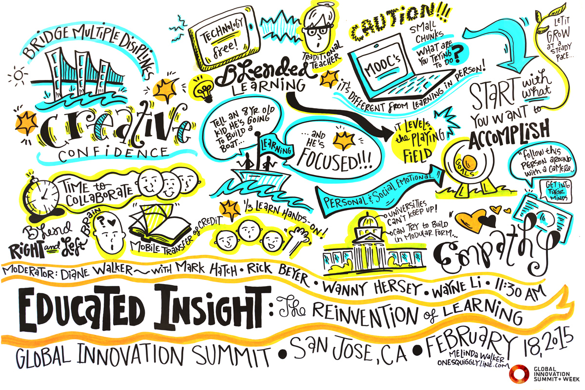 Educated Insight: The Reinvention of Learning   What happens to education when students seek innovation skills as much as raw knowledge? From charter schools and online universities, to maker-spaces and project-based learning, we'll examine where education is heading, and how we should adapt for the benefit of workers everywhere.