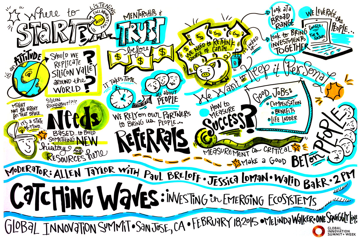 Catching Waves: Investing in Emerging Ecosystems   We'll explore how early-stage investments are made around the world. Whether it's microlending in Africa, venture capital in Asia and Latin America, or angel investors in urban America.