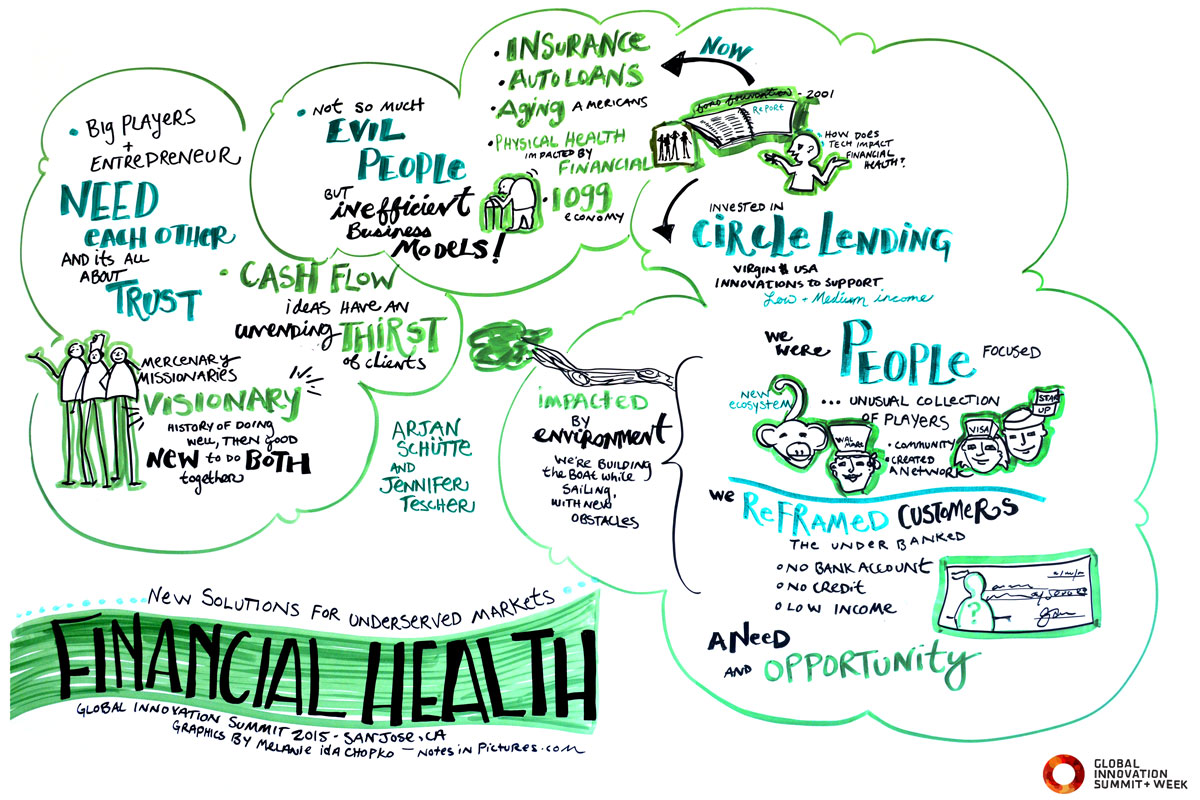 Case Study: Financial Health: New Solutions for Underserved Markets   What happens when an underserved market intersects with an overlooked opportunity?This case study will explore how firms collaborate to change the landscape of financial access in America.